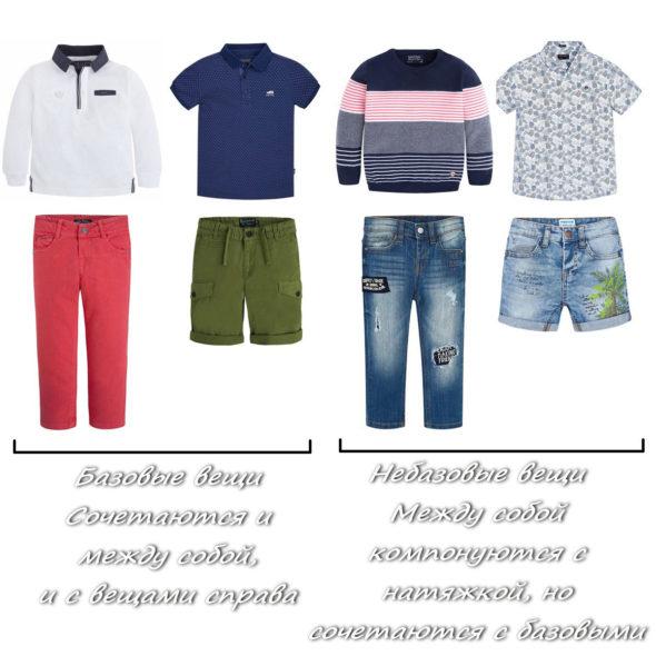 56c28cd95a59 ... без лишних элементов, летних цветов (например, белая, розовая, киви). А  вот четвёртая футболка может и должна быть «с претензией»: например, ...